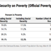 Social Security: America's greatest antipoverty policy